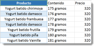 copiar formatos en excel