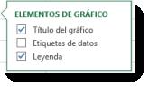 elementos del gráfico