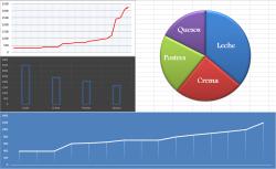 Curso de Excel online.